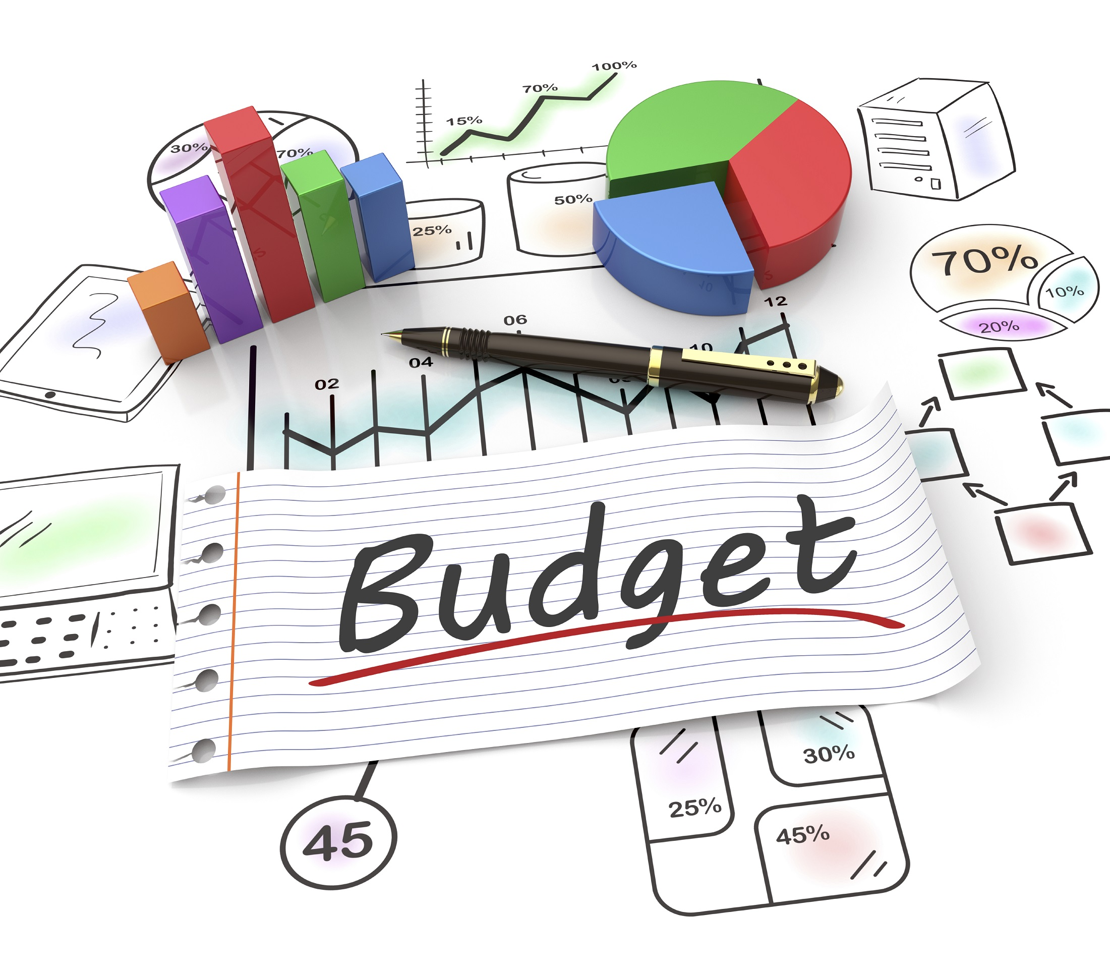 save money with these 5 budgeting tools