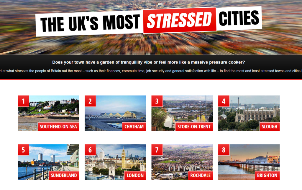 What are most stressed about?