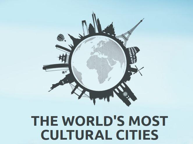 cultural cities