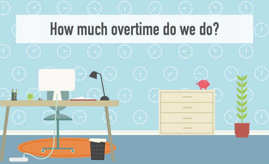 The Overtime Calculator - Your Money, Your Life